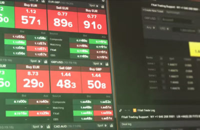 Fine Opportunities with the Binary Options Now